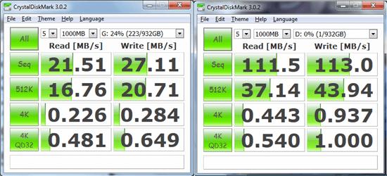 DiskMark test results