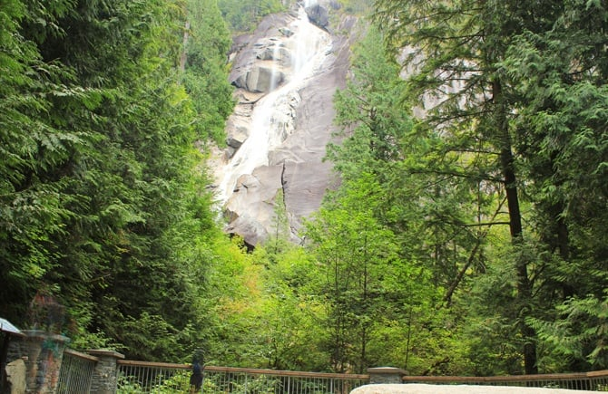 Waterfall image stack