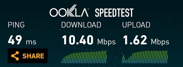 Guatemala speed test