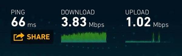 Lycamobile speed test, Netherlands