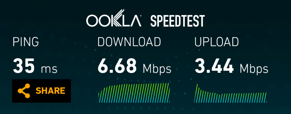 Izimobil 3G speed in Ljubljana