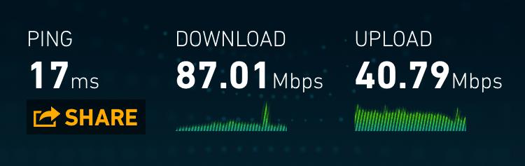 Central Bucharest LTE speeds