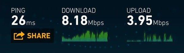 Amaysim 3G speeds in Melbourne