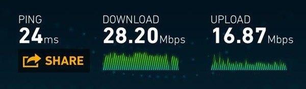 Amaysim LTE speeds in Melbourne