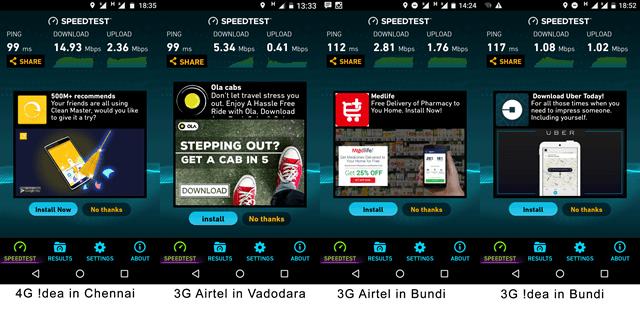 India Network Speeds