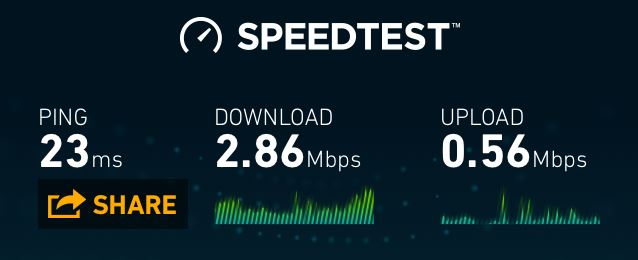 MTN 3G/HSPA+ speed in Kigali