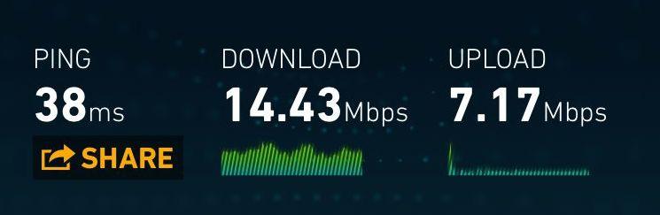 Data Speed Split