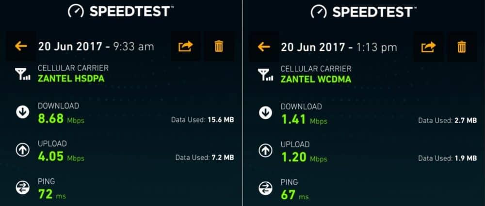 Zantel speeds in Tanzania