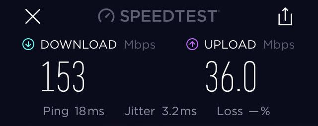 Vodafone Albania speedtest