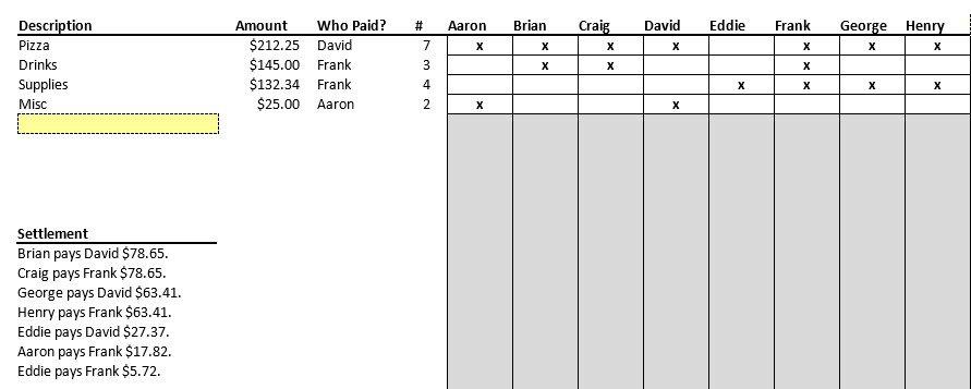 Excel expense splitter