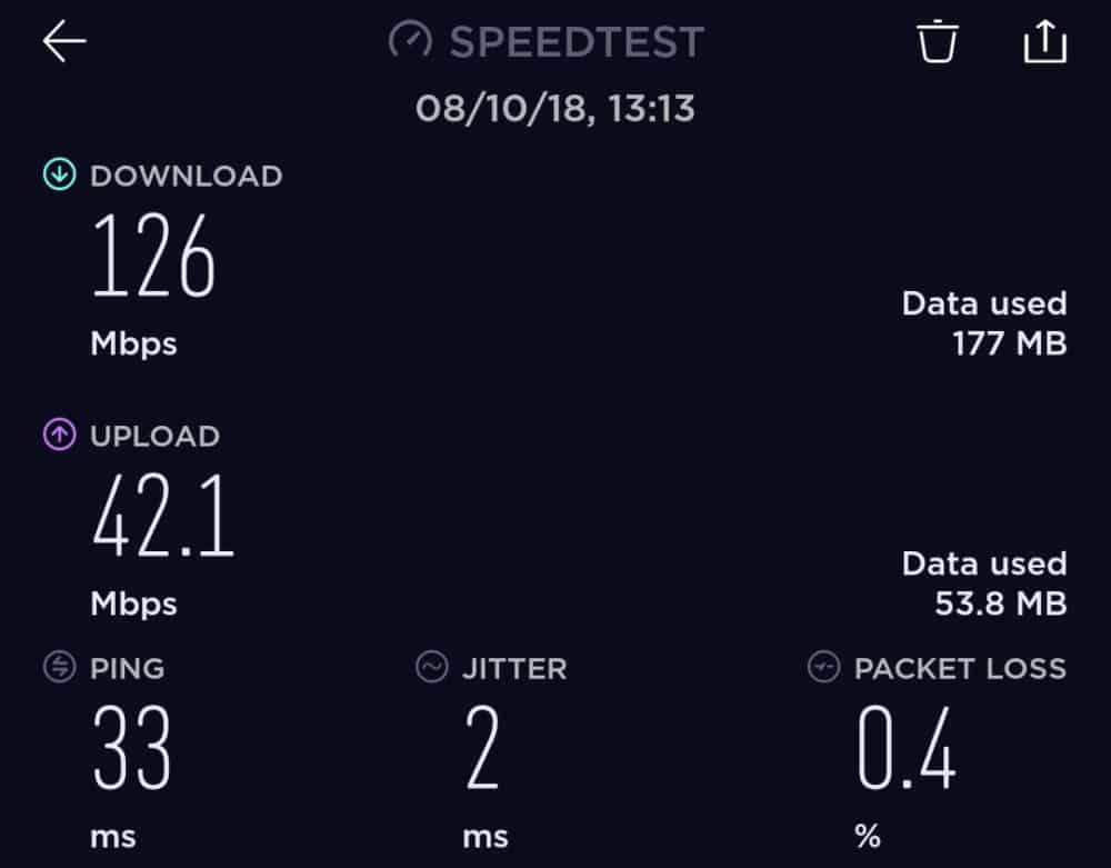 Vodafone LTE speed in Prague