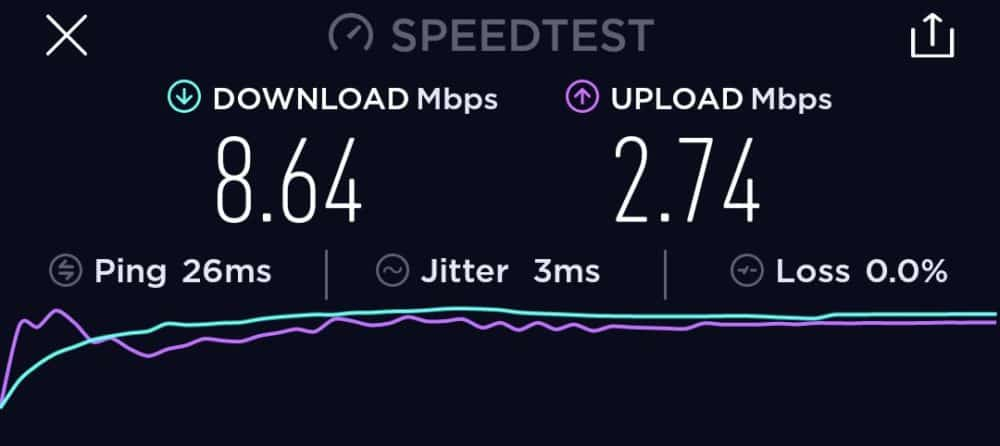 BH Mobile Bosnia speed test